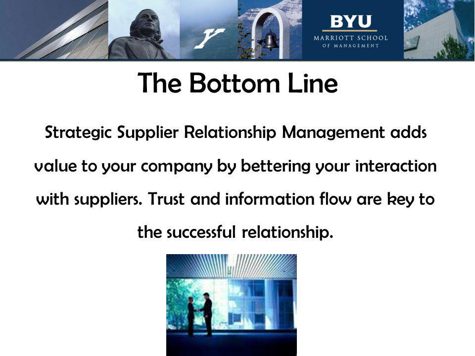 The Bottom Line Strategic Supplier Relationship Management adds value to your company by bettering your interaction with suppliers.