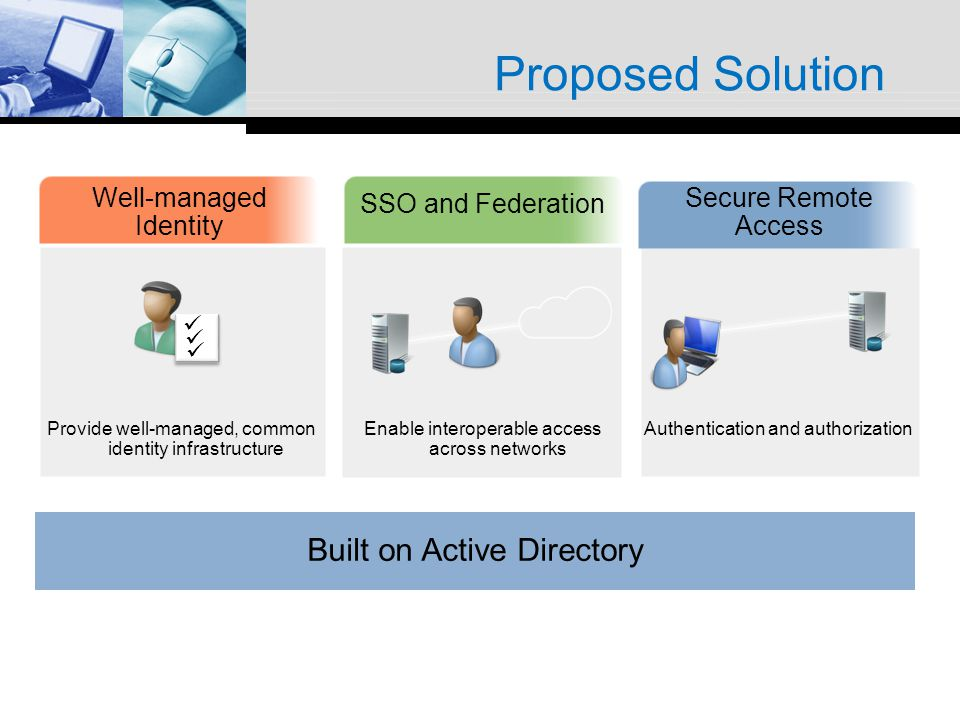 Proposed Solution Secure Remote Access Well-managed Identity SSO and Federation Provide well-managed, common identity infrastructure Enable interopera
