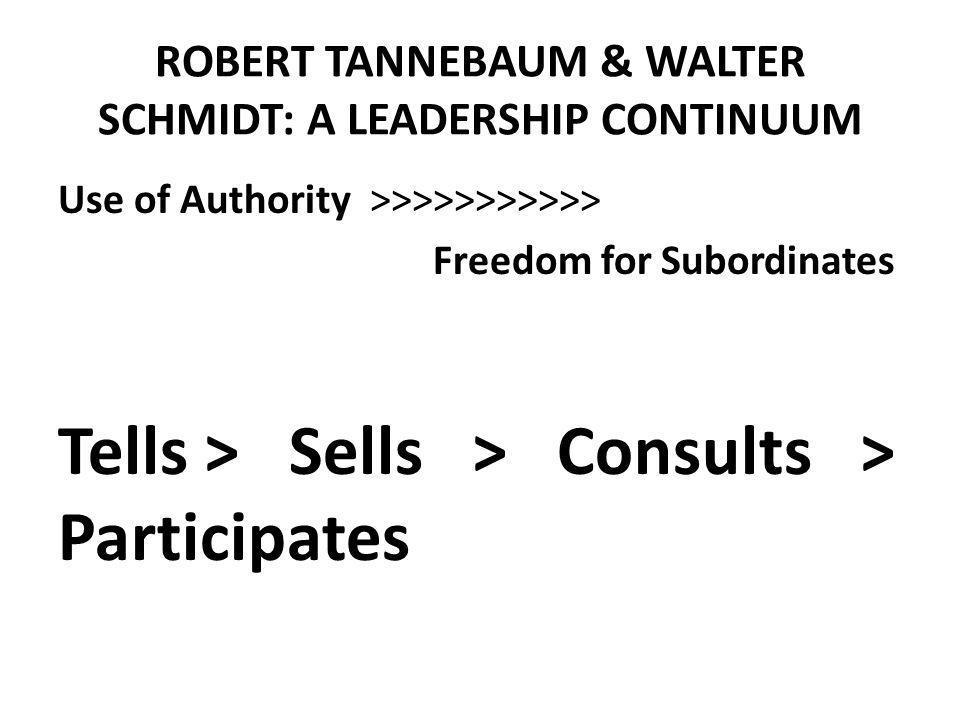 ROBERT TANNEBAUM & WALTER SCHMIDT: A LEADERSHIP CONTINUUM Use of Authority >>>>>>>>>>> Freedom for Subordinates Tells > Sells > Consults > Participates