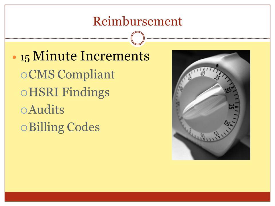 Reimbursement 15 Minute Increments CMS Compliant HSRI Findings Audits Billing Codes