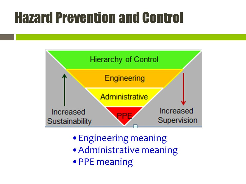 Engineering meaning Administrative meaning PPE meaning
