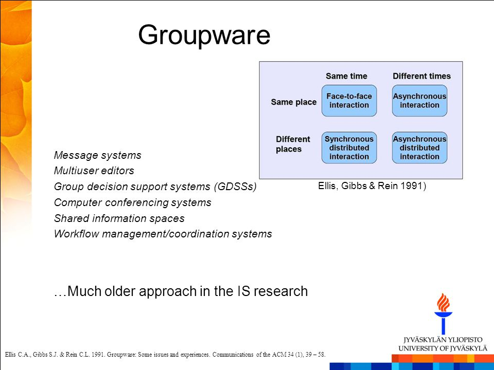 Groupware Message systems Multiuser editors Group decision support systems (GDSSs) Computer conferencing systems Shared information spaces Workflow ma