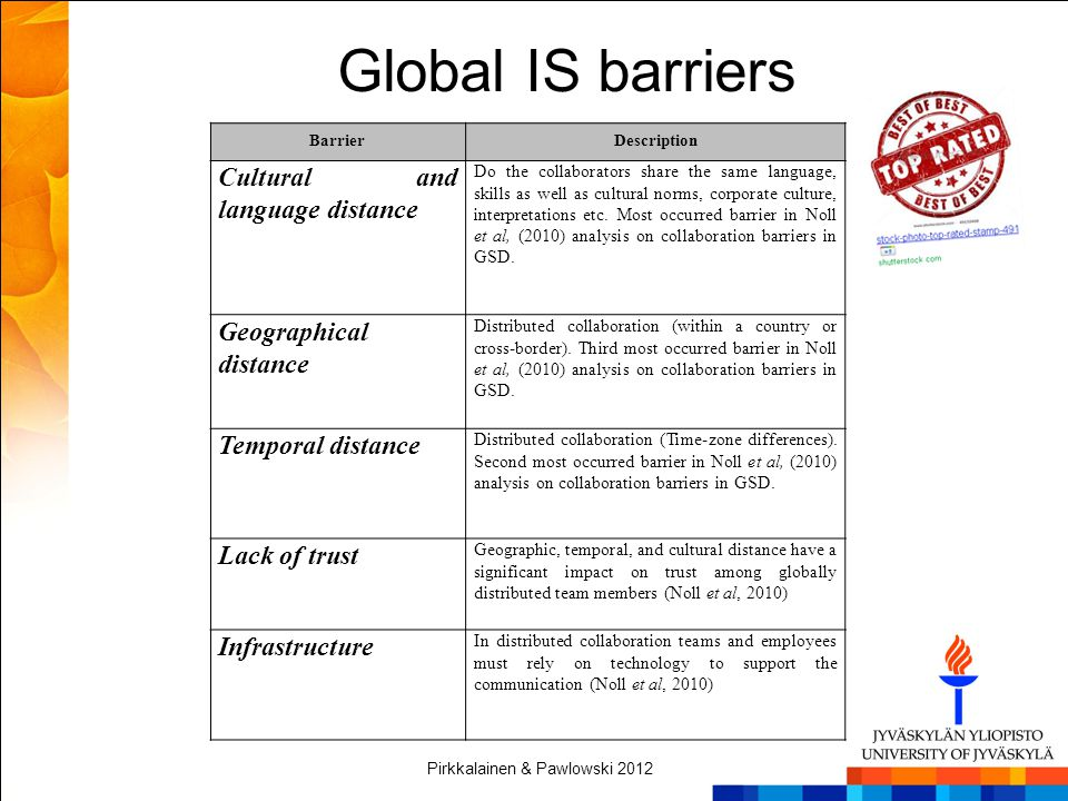 Global IS barriers BarrierDescription Cultural and language distance Do the collaborators share the same language, skills as well as cultural norms, c