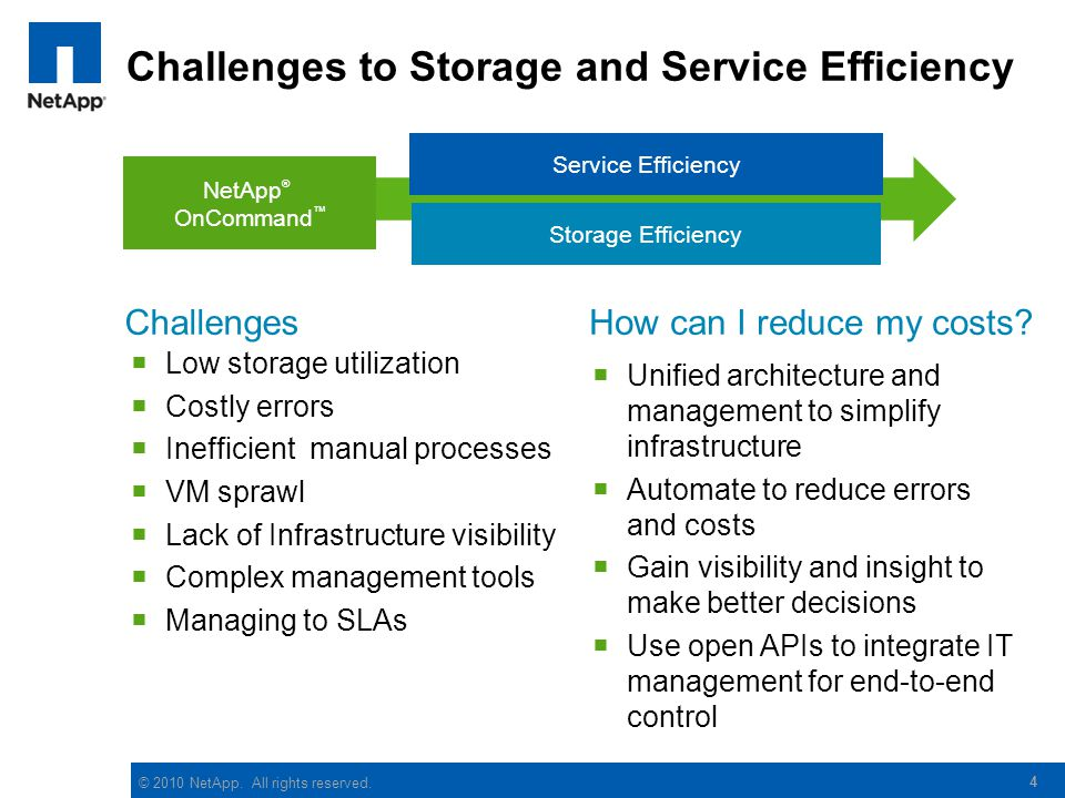 © 2010 NetApp. All rights reserved. Challenges to Storage and Service Efficiency Low storage utilization Costly errors Inefficient manual processes VM