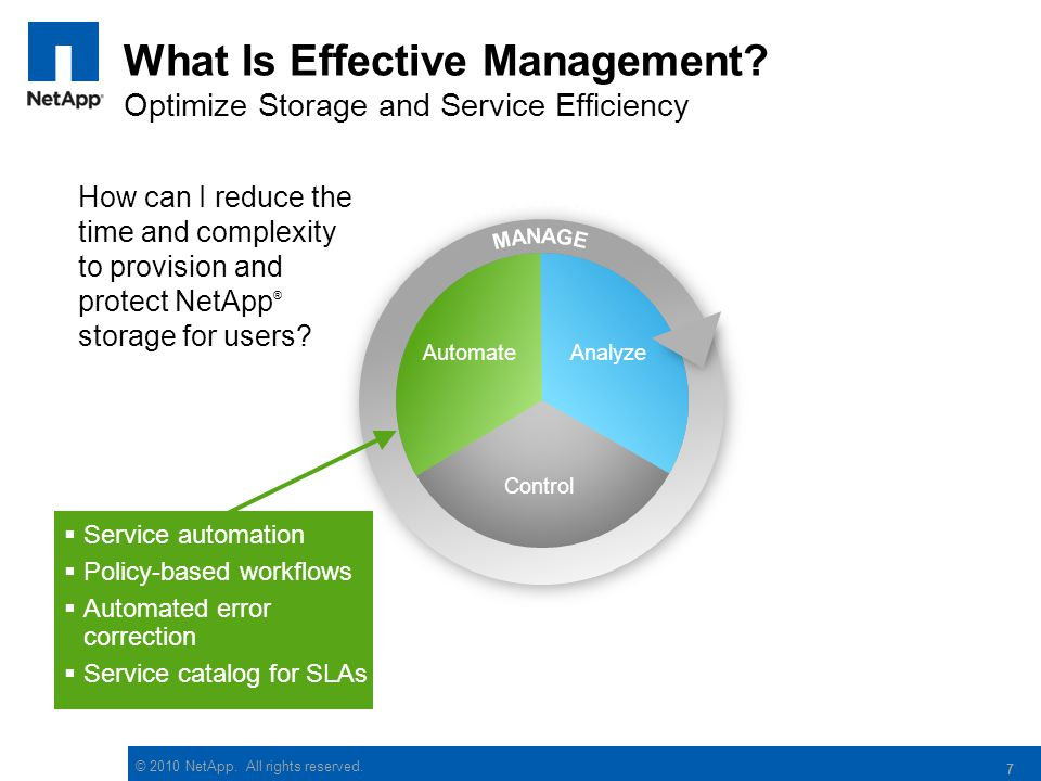 © 2010 NetApp.All rights reserved. AutomateAnalyze Control 8 What Is Effective Management.