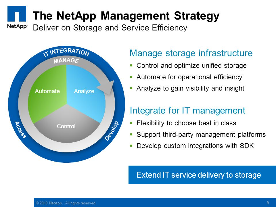 © 2010 NetApp. All rights reserved. The NetApp Management Strategy Deliver on Storage and Service Efficiency 9 Extend IT service delivery to storage M
