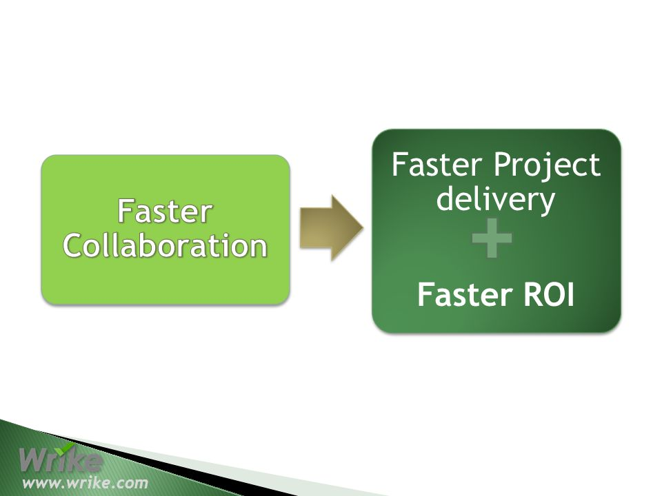 Faster Project delivery Faster ROI