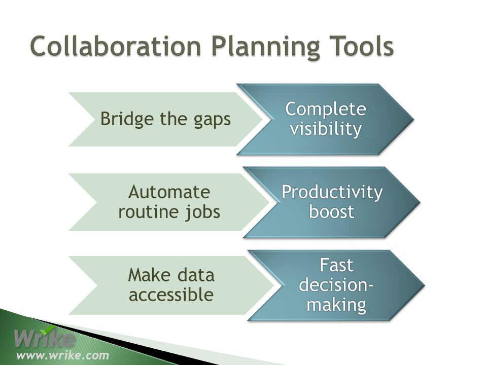 Bridge the gaps Complete visibility Automate routine jobs Productivity boost Make data accessible Fast decision- making