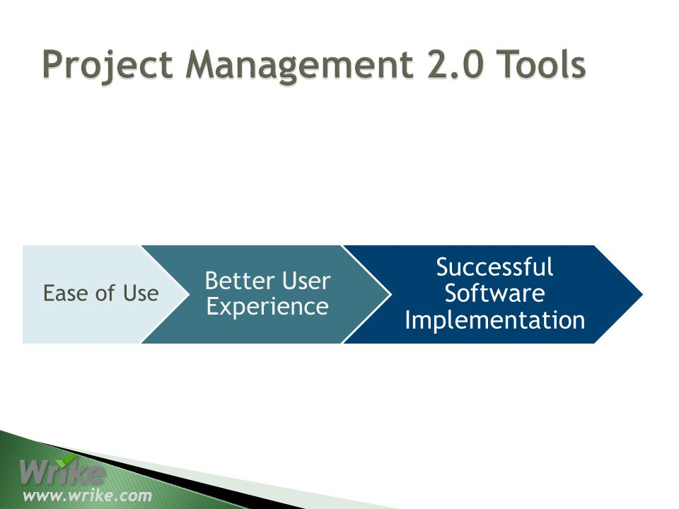 Ease of Use Better User Experience Successful Software Implementation
