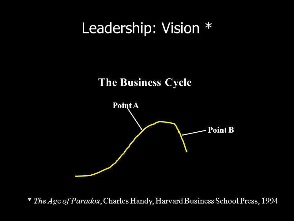 Leadership: Vision * Point A Point B The Business Cycle * The Age of Paradox, Charles Handy, Harvard Business School Press, 1994