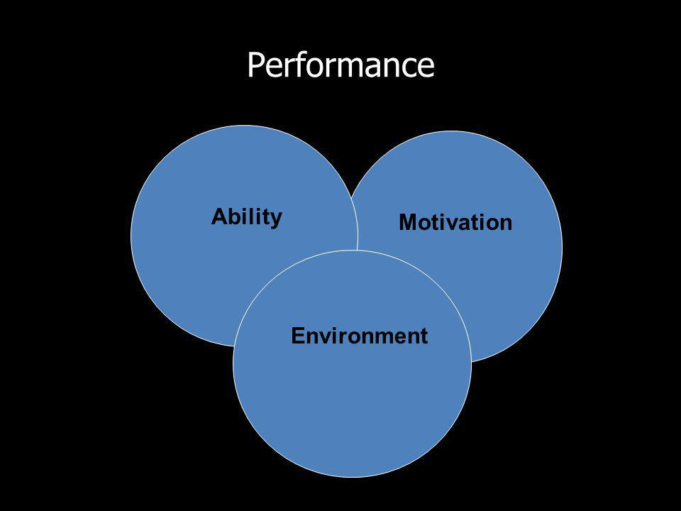 Performance Motivation Ability Environment