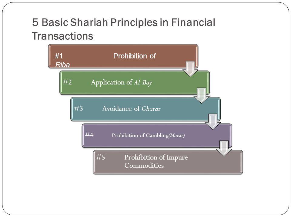 5 Basic Shariah Principles in Financial Transactions #2Application of Al-Bay#3Avoidance of Gharar #4 Prohibition of Gambling(Maisir) #5Prohibition of Impure Commodities #1 Prohibition of Riba