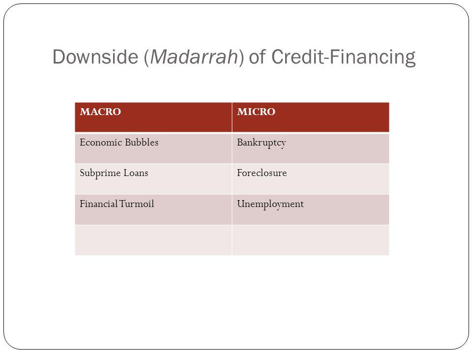 Downside (Madarrah) of Credit-Financing MACROMICRO Economic BubblesBankruptcy Subprime LoansForeclosure Financial TurmoilUnemployment