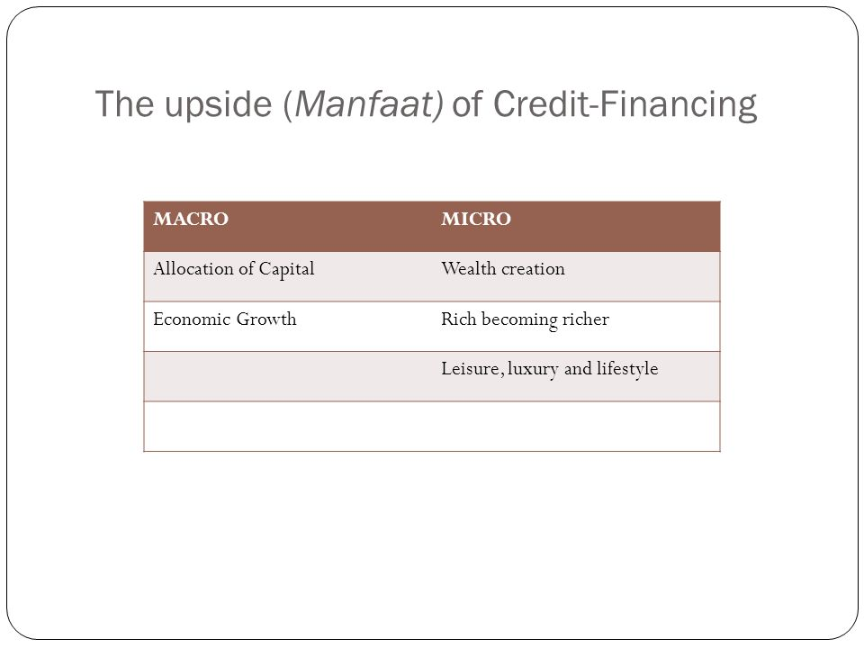 The upside (Manfaat) of Credit-Financing MACROMICRO Allocation of CapitalWealth creation Economic GrowthRich becoming richer Leisure, luxury and lifestyle