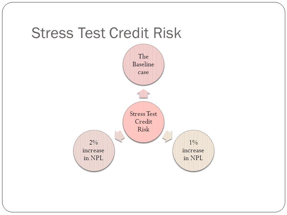 Stress Test Credit Risk The Baseline case 1% increase in NPL 2% increase in NPL