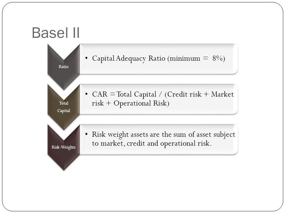Basel II Ratio Capital Adequacy Ratio (minimum = 8%) Total Capital CAR = Total Capital / (Credit risk + Market risk + Operational Risk) Risk-Weights Risk weight assets are the sum of asset subject to market, credit and operational risk.