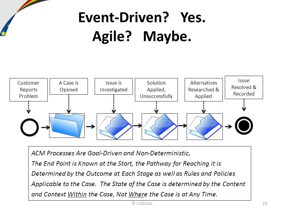 Event-Driven. Yes. Agile. Maybe.