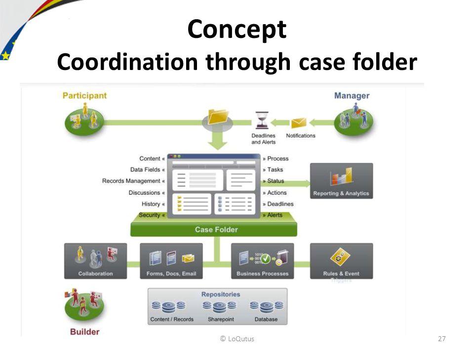 Concept Coordination through case folder © LoQutus27