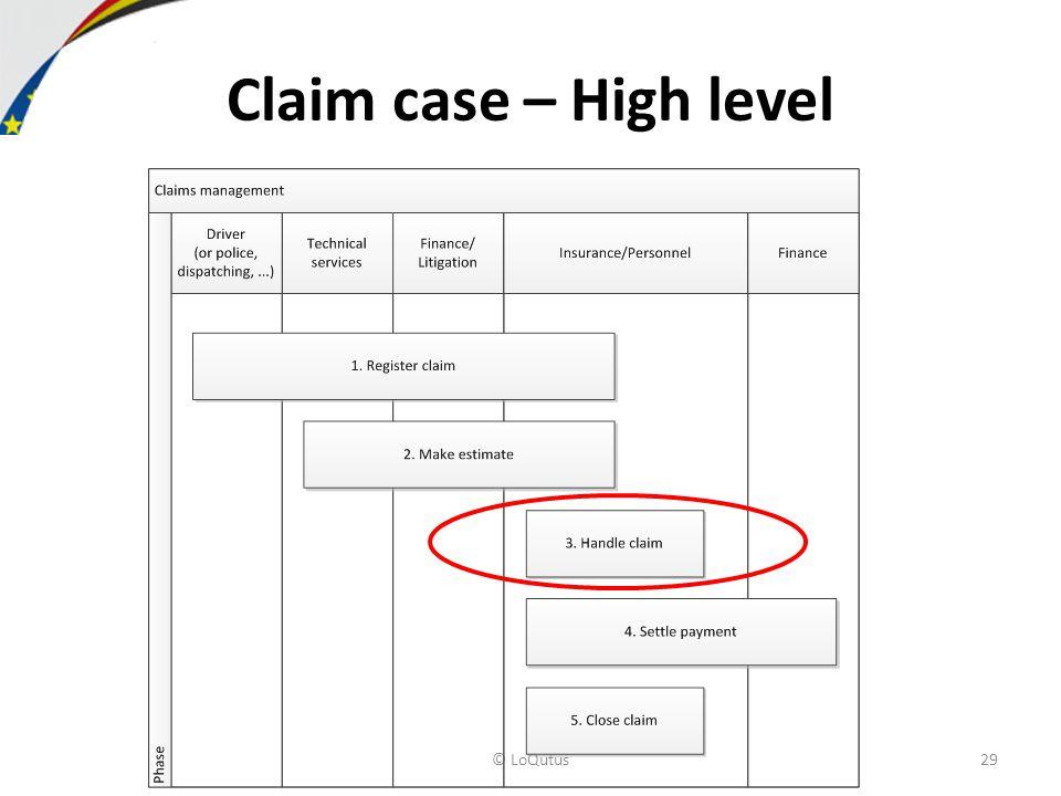 © LoQutus29 Claim case – High level