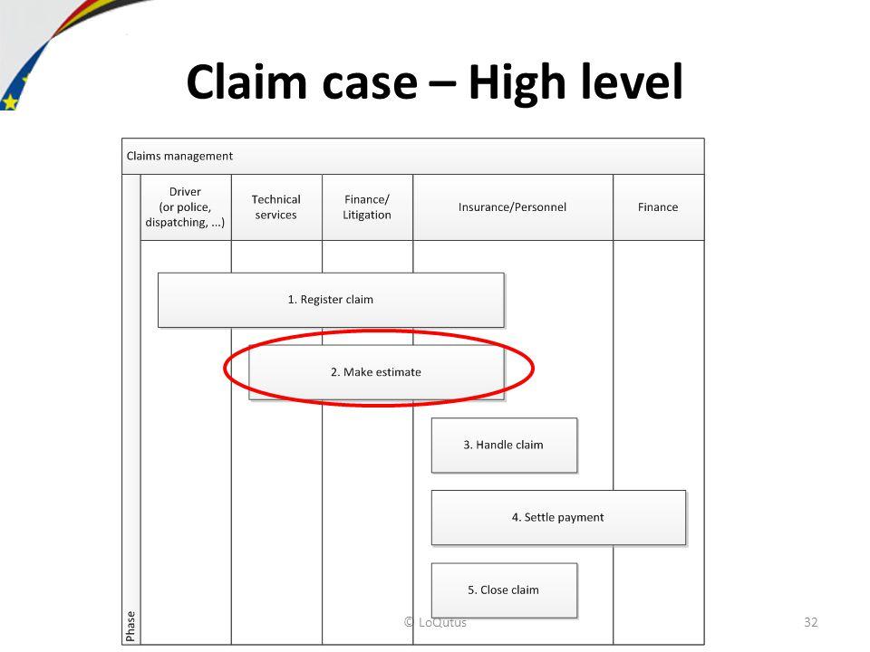 © LoQutus32 Claim case – High level