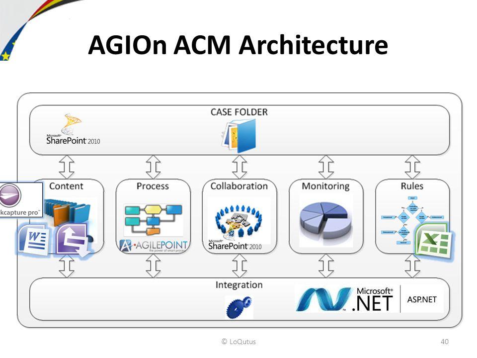 © LoQutus 40 AGIOn ACM Architecture