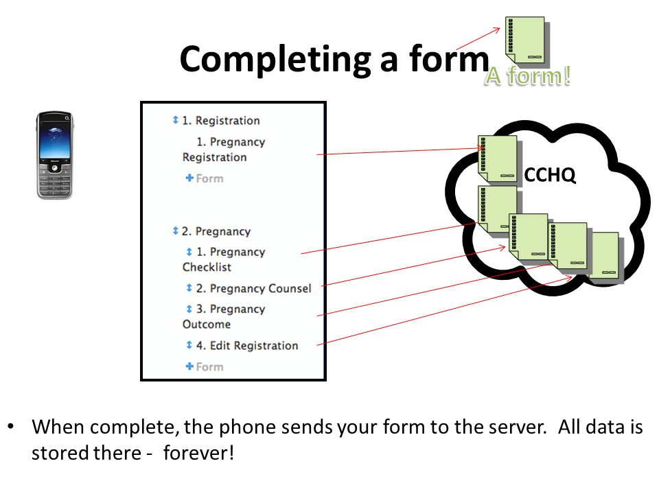 Completing a form CCHQ When complete, the phone sends your form to the server.