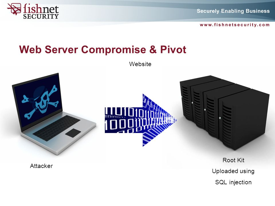 P A G E 25 Web Server Compromise & Pivot Website Attacker Root Kit Uploaded using SQL injection