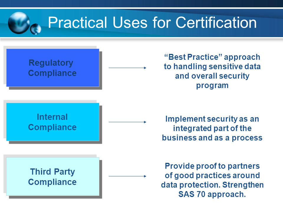 Practical Uses for Certification Regulatory Compliance Internal Compliance Third Party Compliance Best Practice approach to handling sensitive data an