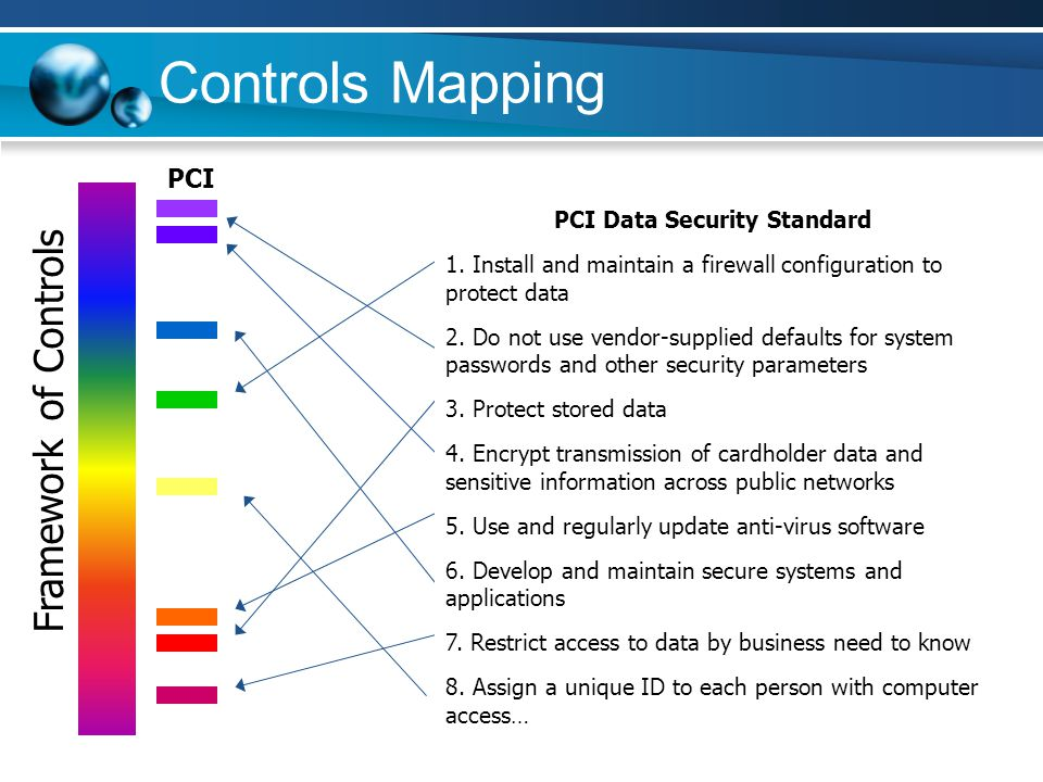 Controls Mapping Framework of Controls PCI GLBA SOX PCI Corporate Policy PCI Data Security Standard 1. Install and maintain a firewall configuration t