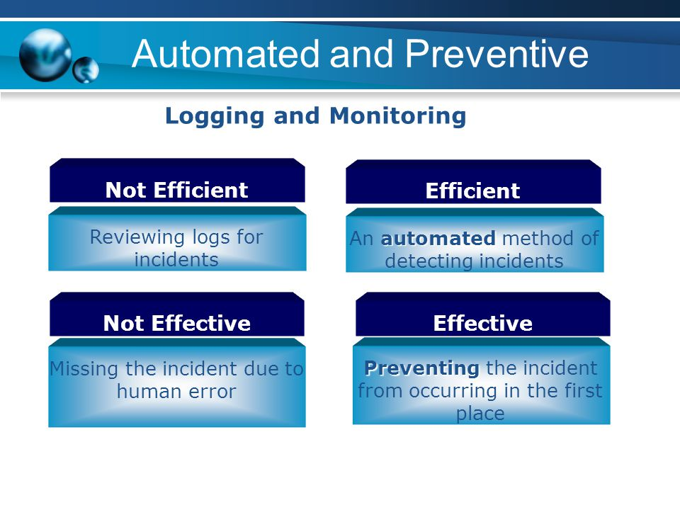Automated and Preventive Logging and Monitoring Not Efficient Efficient Reviewing logs for incidents automated An automated method of detecting incide