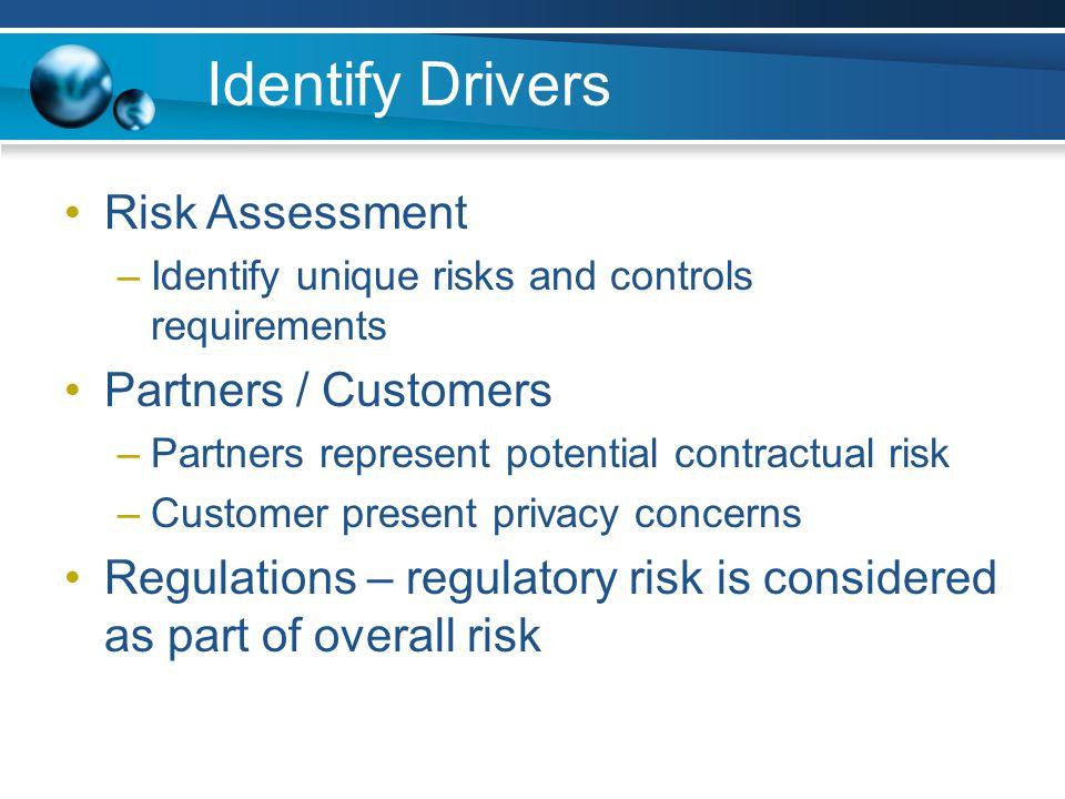 Develop Program Partners/ Customers Regulations Control Framework Policy and Awareness Risk Assessment