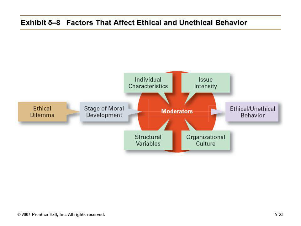 © 2007 Prentice Hall, Inc. All rights reserved.5–23 Exhibit 5–8Factors That Affect Ethical and Unethical Behavior