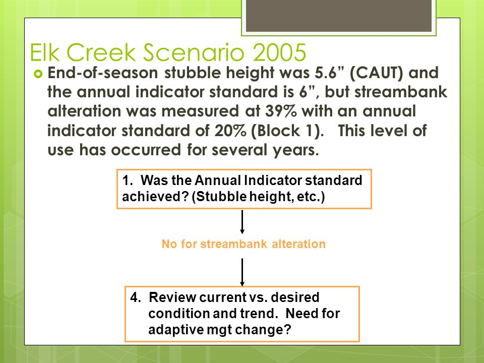 Elk Creek Scenario 2005 End-of-season stubble height was 5.6 (CAUT) and the annual indicator standard is 6, but streambank alteration was measured at 39% with an annual indicator standard of 20% (Block 1).