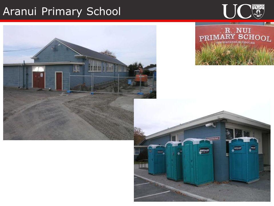 Aranui Primary School