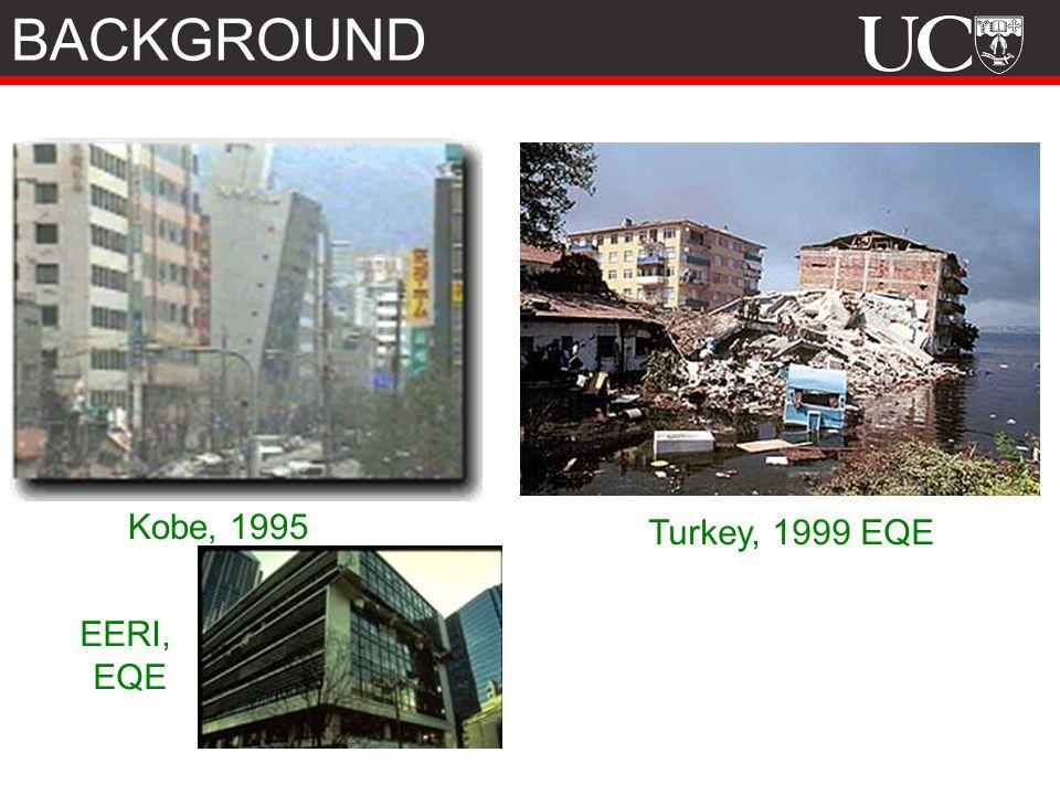 Turkey, 1999 EQE Kobe, 1995 EERI, EQE BACKGROUND