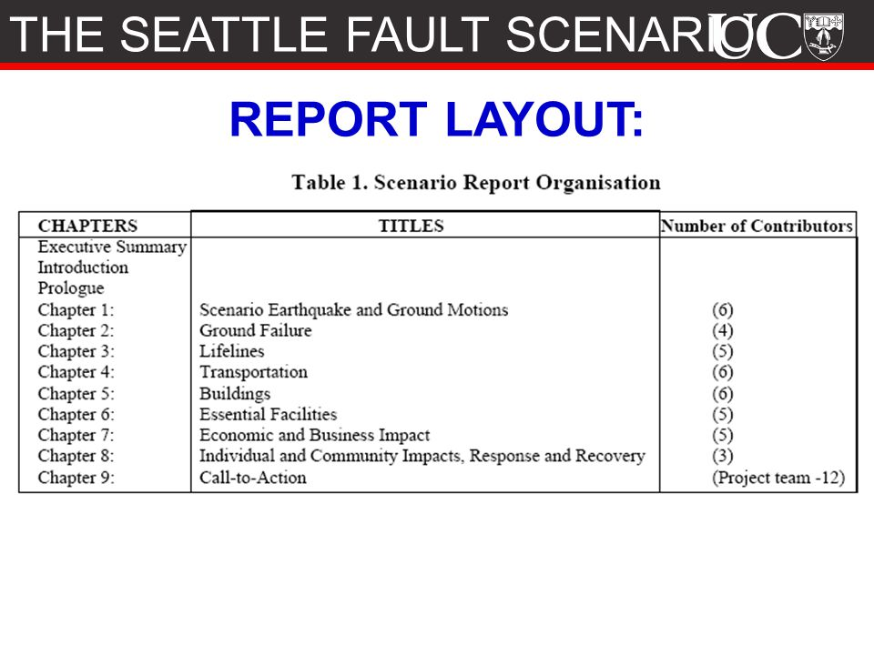 REPORT LAYOUT: THE SEATTLE FAULT SCENARIO