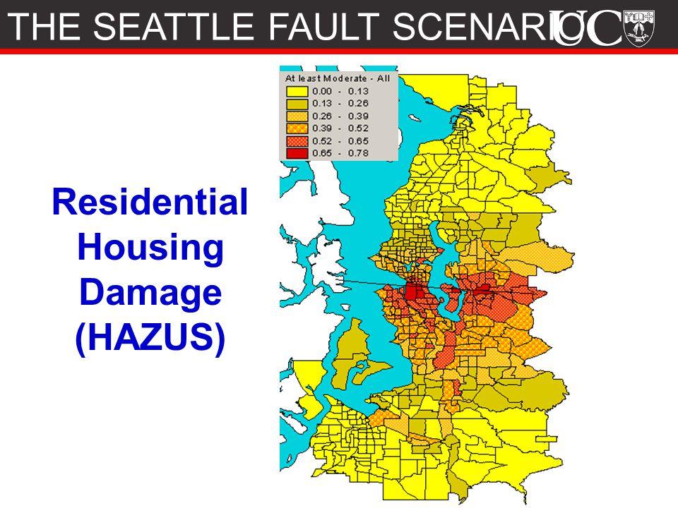 Residential Housing Damage (HAZUS) THE SEATTLE FAULT SCENARIO