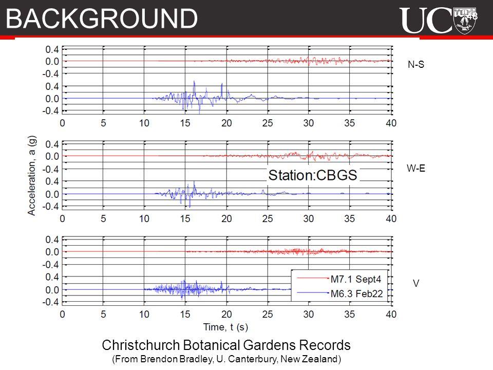 48 Christchurch Botanical Gardens Records (From Brendon Bradley, U. Canterbury, New Zealand) N-S W-E V BACKGROUND