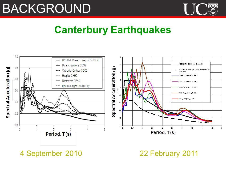 Canterbury Earthquakes 4 September 2010 22 February 2011 BACKGROUND
