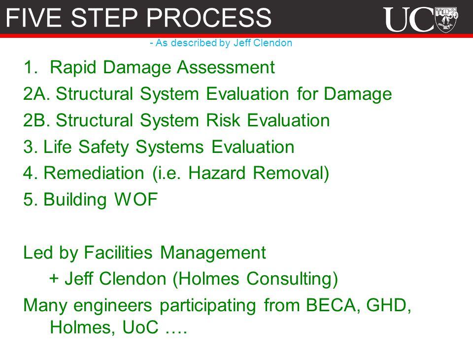 50 1.Rapid Damage Assessment 2A.Structural System Evaluation for Damage 2B.