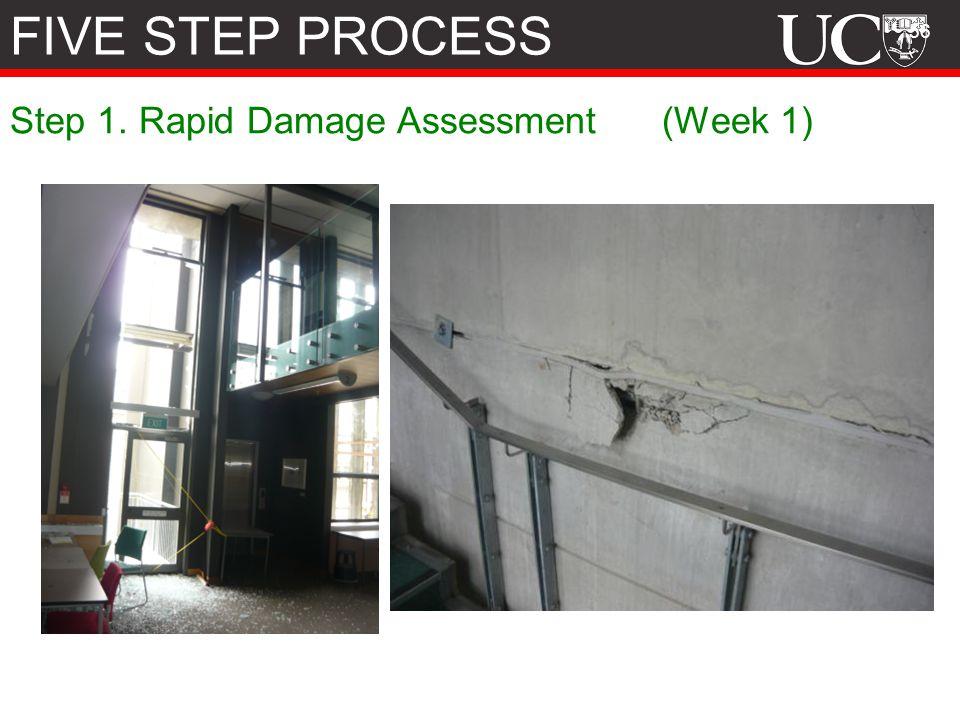 56 Step 1. Rapid Damage Assessment (Week 1) FIVE STEP PROCESS
