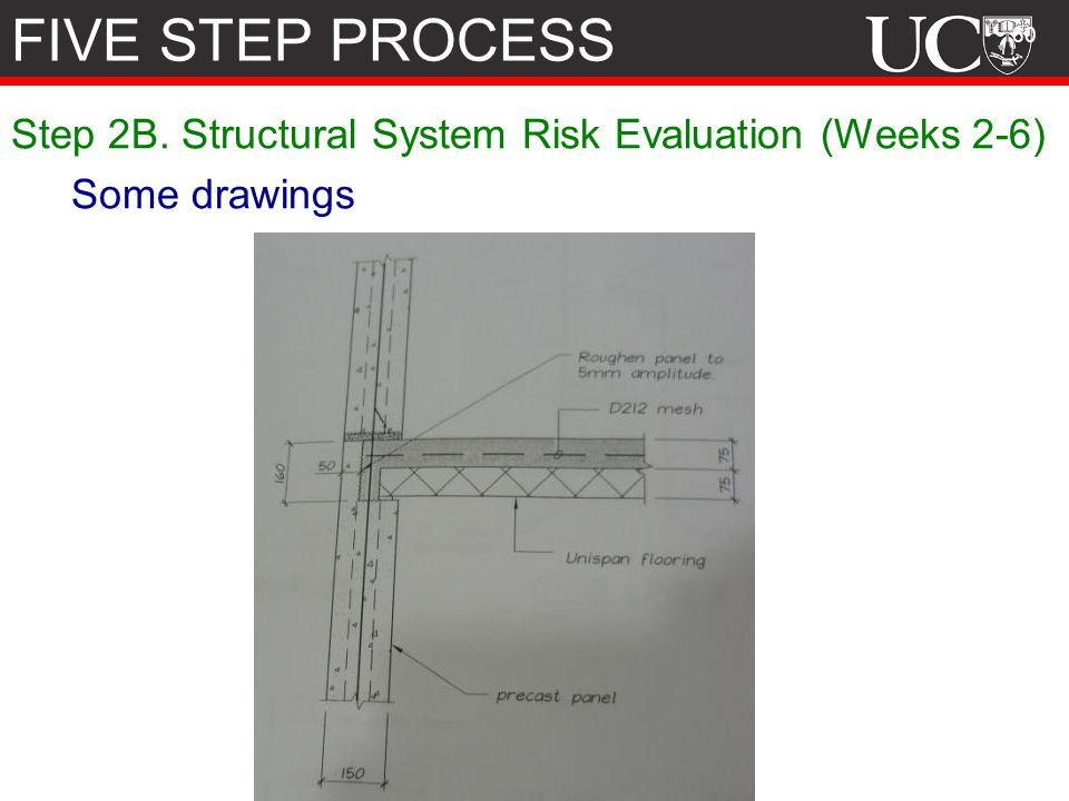 60 Step 2B. Structural System Risk Evaluation (Weeks 2-6) Some drawings FIVE STEP PROCESS
