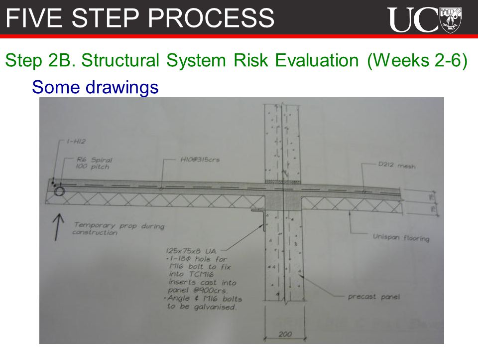 61 Step 2B. Structural System Risk Evaluation (Weeks 2-6) Some drawings FIVE STEP PROCESS