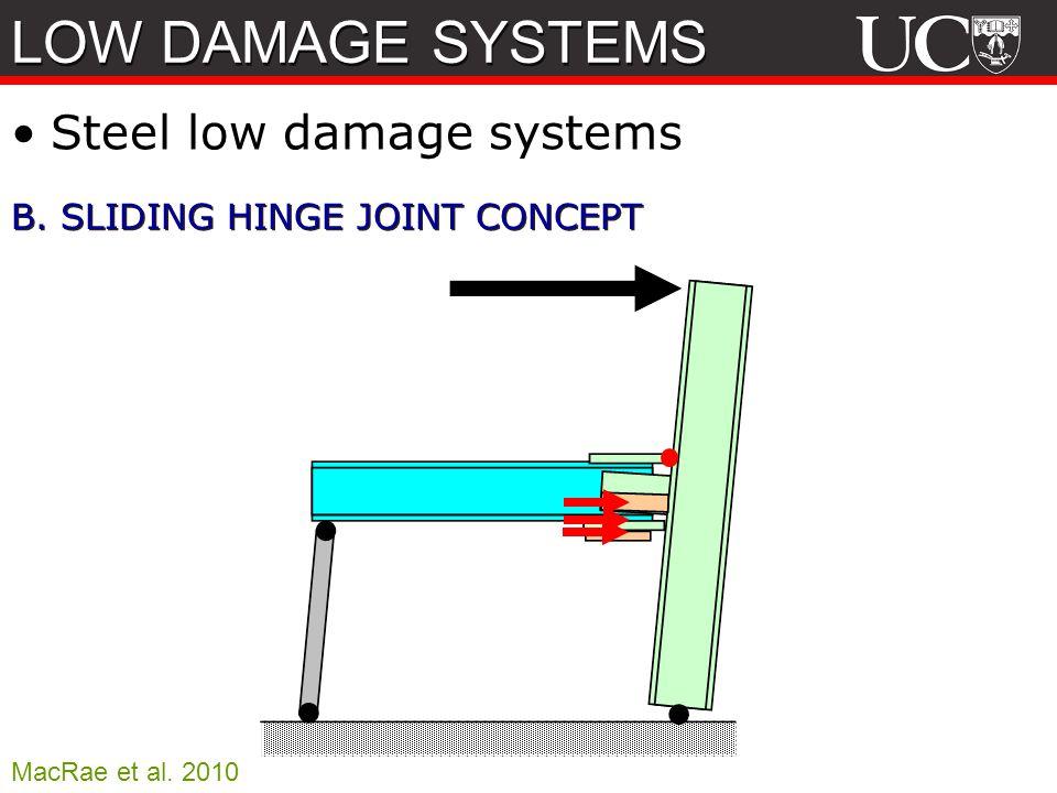 80 B. SLIDING HINGE JOINT CONCEPT Steel low damage systems MacRae et al. 2010 LOW DAMAGE SYSTEMS