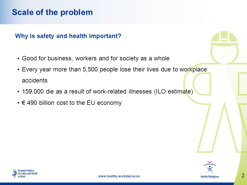 2 www.healthy-workplaces.eu Scale of the problem Why is safety and health important.