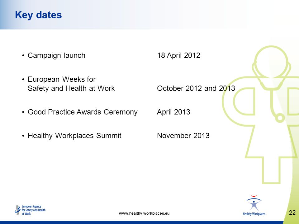 www.healthy-workplaces.eu Campaign launch 18 April 2012 European Weeks for Safety and Health at Work October 2012 and 2013 Good Practice Awards Ceremony April 2013 Healthy Workplaces Summit November 2013 22 Key dates
