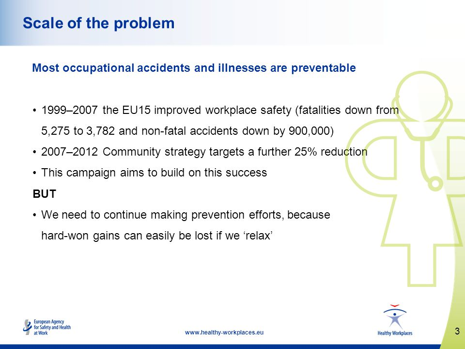 3 www.healthy-workplaces.eu Scale of the problem Most occupational accidents and illnesses are preventable 1999–2007 the EU15 improved workplace safety (fatalities down from 5,275 to 3,782 and non-fatal accidents down by 900,000) 2007–2012 Community strategy targets a further 25% reduction This campaign aims to build on this success BUT We need to continue making prevention efforts, because hard-won gains can easily be lost if we relax