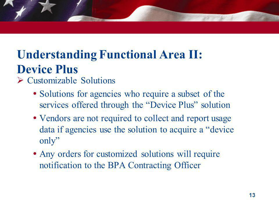 Understanding Functional Area II: Device Plus Customizable Solutions Solutions for agencies who require a subset of the services offered through the D