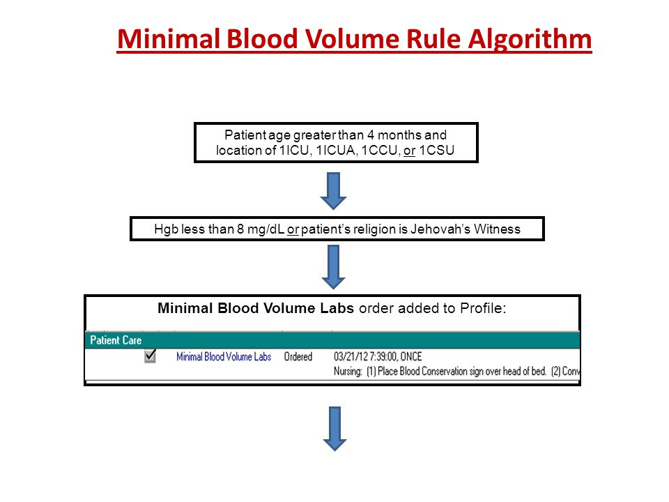 Minimal Blood Volume Rule Algorithm Patient age greater than 4 months and location of 1ICU, 1ICUA, 1CCU, or 1CSU Hgb less than 8 mg/dL or patients rel