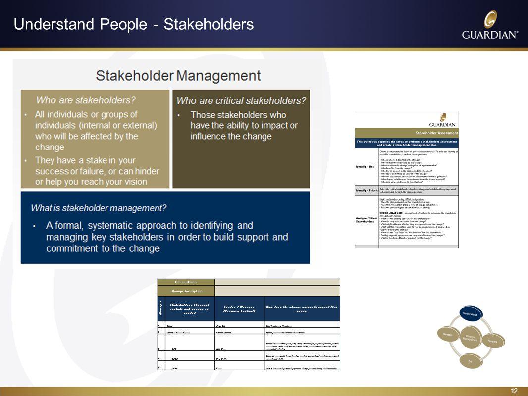 12 Understand People - Stakeholders
